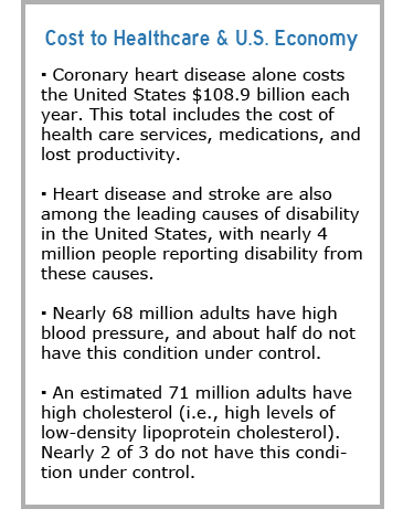 heartdisease-factbox