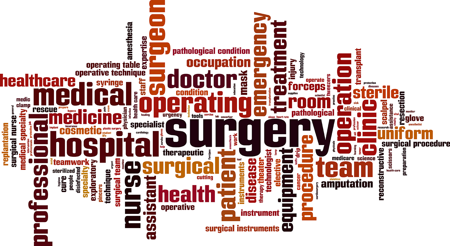 Surgery word cloud