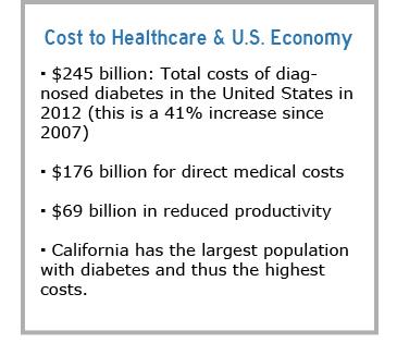 diabetes-factbox
