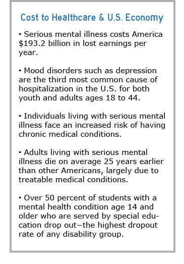 mentaldisorders-factbox